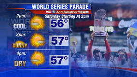 World Series Parade Weather Forecast: What to expect as you celebrate the Washington Nationals