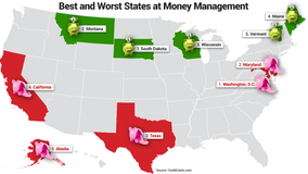 Report: DC is the worst state at managing money, Maryland falls in second place