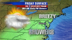 Cool with rain showers in DC this Friday