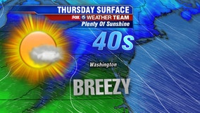 DC Weather Forecast: Chilly, breezy Thursday in the District