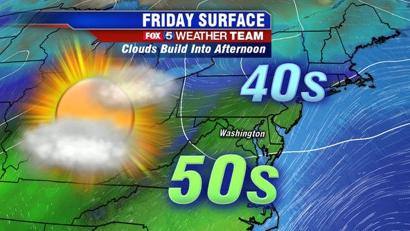 DC Weather Forecast: Cold start to Friday warms up to low-to-mid-50s