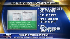 """High levels of """"forever chemicals"""" in DC and Prince George's County tap water, study says"""