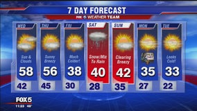 FOX 5 weather at 11