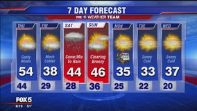 FOX 5 weather at 6