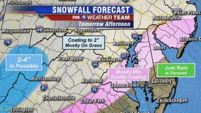 Rain, snow, wintry mix could impact DC region Tuesday afternoon and evening