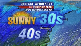 Frigid morning, afternoon sunshine Wednesday with temperatures in the 40s