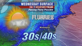 Icy patches, gusty winds and chilly temps Wednesday with a passing flurry possible