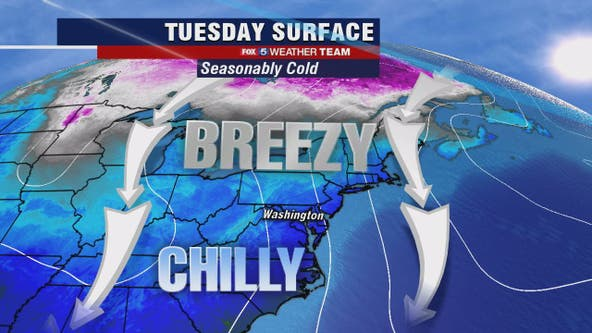 Breezy, chilly and dry with highs in the 40s Tuesday; weekend system could bring chance for rain, snow
