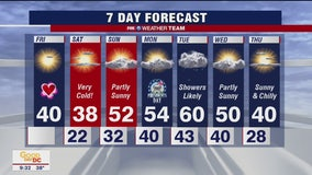 FOX 5 Weather afternoon forecast Friday, February 14