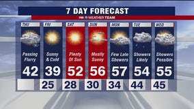 FOX 5 Weather afternoon forecast for Thursday, February 20
