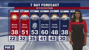 FOX 5 late weather 2-14-20
