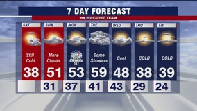 Saturday forecast (Feb. 15, 2020)