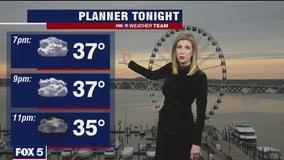 Thursday Evening Weather Forecast