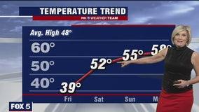 Thursday Night Weather Forecast