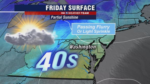 Chilly Friday with highs in the 40s; passing snow flurry possible later tonight