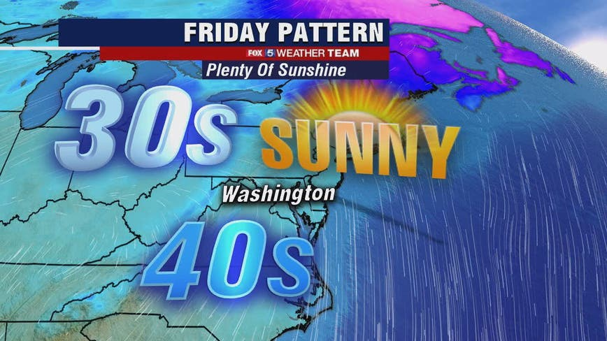 Cold temperatures in the 30s Friday; mild weekend with plenty of sunshine ahead