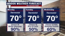 Tucker Barnes has the…INDOOR forecast!