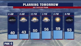 Wednesday Night Weather Forecast