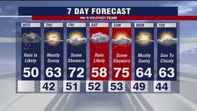 FOX 5 Weather forecast for Wednesday, March 25