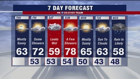 FOX 5 Weather forecast for Thursday, March 26