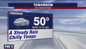 Tuesday Night Weather Update