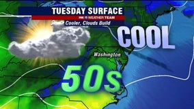 Cool Tuesday with afternoon showers possible