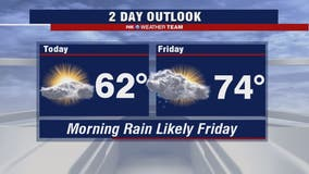 Mild Thursday with highs in the 60s; morning rain Friday with temps in the 70s