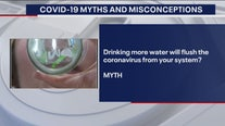 COVID-19 myths and misconceptions