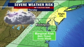 Gusty winds, possible severe storms Thursday as temperatures begin to drop toward weekend