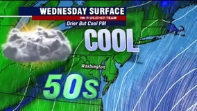 Cool, dry Wednesday with highs in the 50s