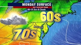 Warm, partly sunny Monday with highs in the upper-60s
