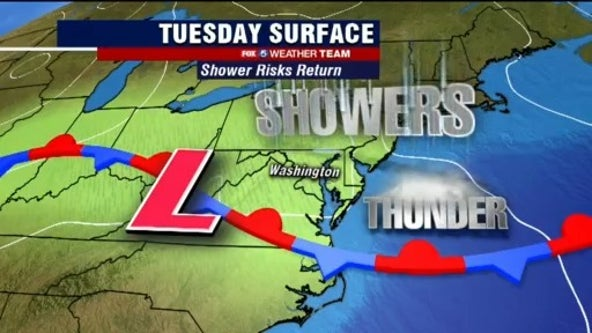Spring feel Tuesday with strong afternoon, evening thunderstorms possible