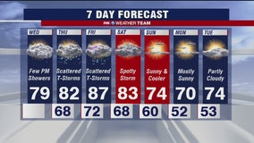 FOX 5 Weather forecast for Wednesday, May 27
