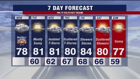 FOX 5 Weather forecast for Monday, May 25