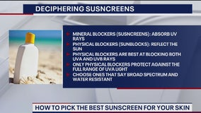 Doctor weighs in on the best sunscreen for your skin