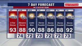 Cloudy today, temperatures in the low 90s