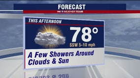 Morning showers Tuesday with mild temperatures in the upper-70s