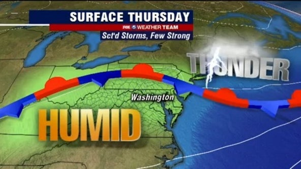 Hot, humid Thursday; scattered afternoon and evening storms likely