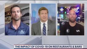 COVID-19 impact on restaurants and bars