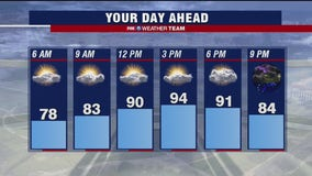 Sweltering heat wave continues Thursday; rain expected later tonight