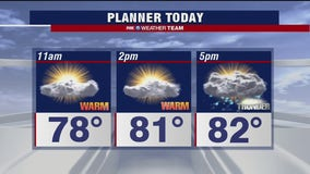 FOX 5 Weather afternoon forecast for Friday, August 7