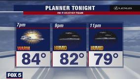 Monday Evening Weather Forecast
