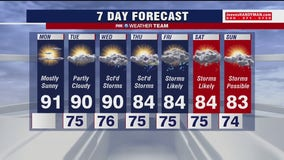 FOX 5 Weather afternoon forecast for Monday, August 10