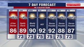 Saturday forecast (Aug. 8, 2020)