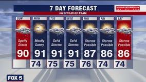 Sunday forecast (Aug. 9, 2020)