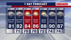 FOX 5 Weather forecast for Thursday, August 6