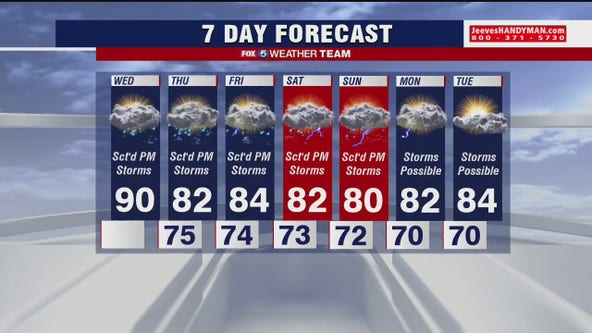 FOX 5 Weather afternoon forecast for Wednesday, August 12