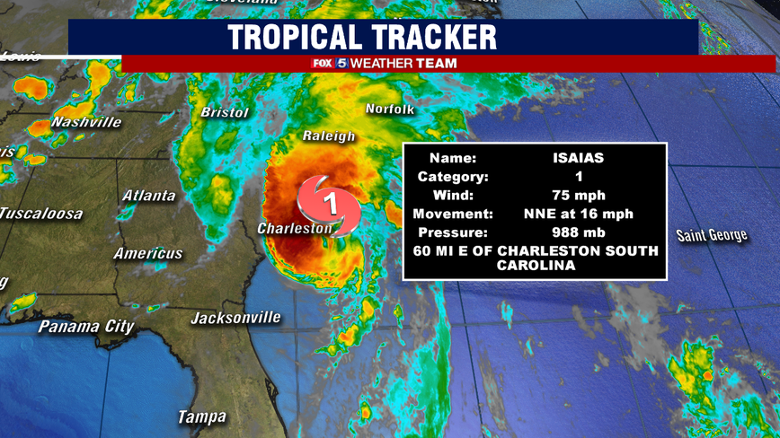 Isaias regains hurricane strength; expected to bring heavy rain, flooding to DC region Tuesday