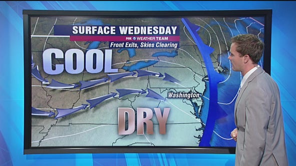 Cool, dry Wednesday with highs in the 70s