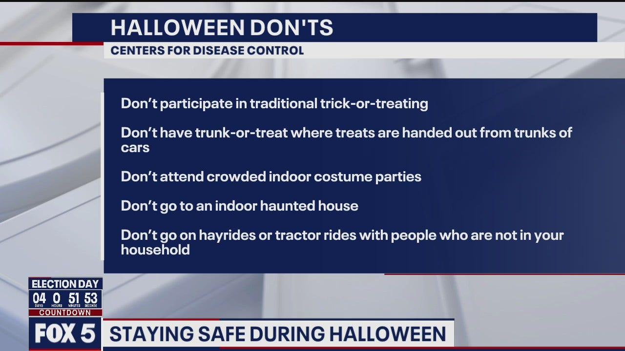 Staying safe for Halloween amid coronavirus pandemic